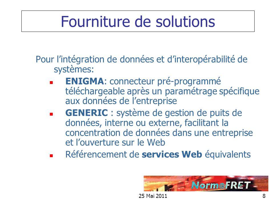Fourniture de solutions
