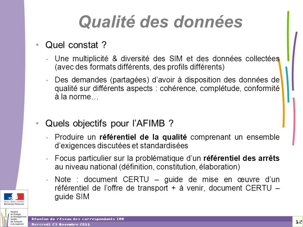 Qualité des données Quel constat Quels objectifs pour l'AFIMB