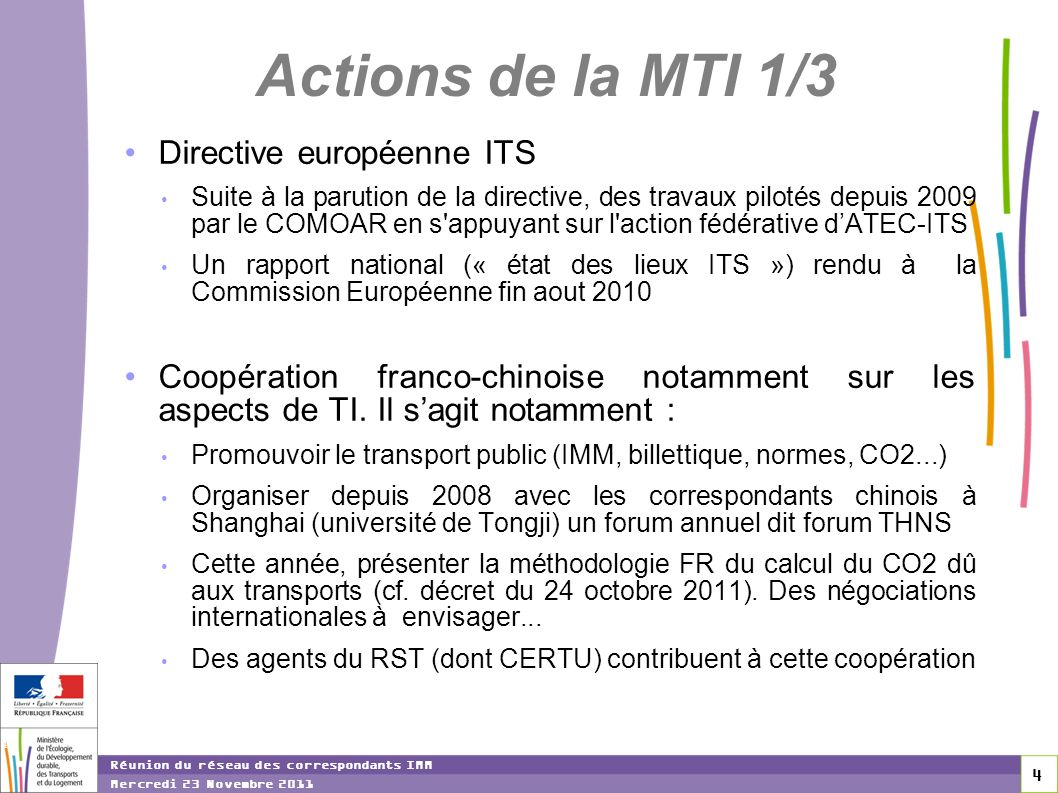 Actions de la MTI 1/3 Directive européenne ITS
