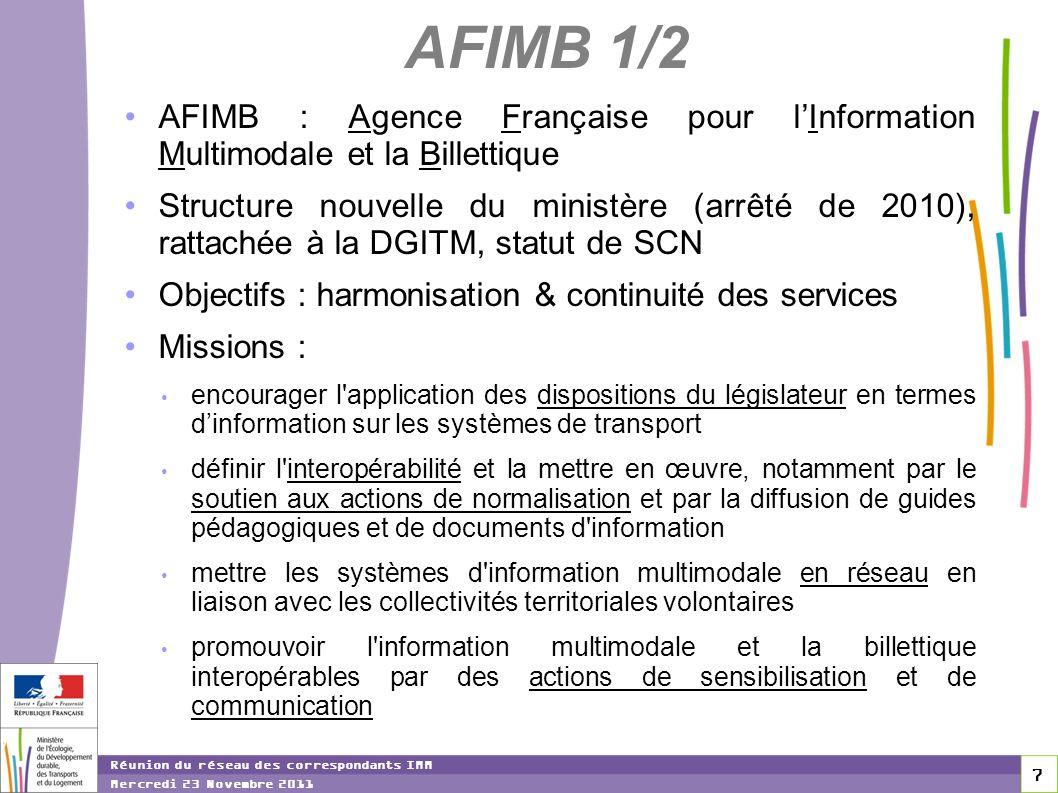AFIMB 1/2 AFIMB : Agence Française pour l'Information Multimodale et la Billettique.