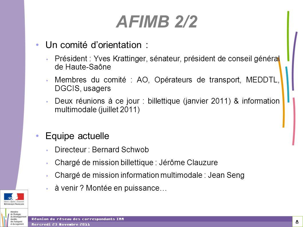 AFIMB 2/2 Un comité d'orientation : Equipe actuelle