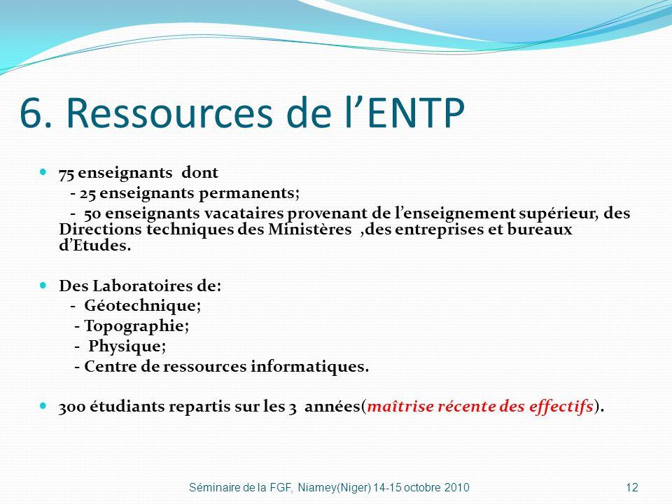 6. Ressources de l'ENTP 75 enseignants dont