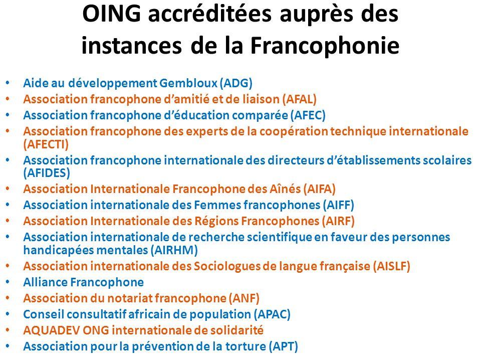 OING accréditées auprès des instances de la Francophonie