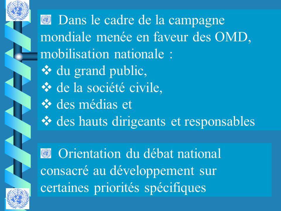 Dans le cadre de la campagne mondiale menée en faveur des OMD, mobilisation nationale :