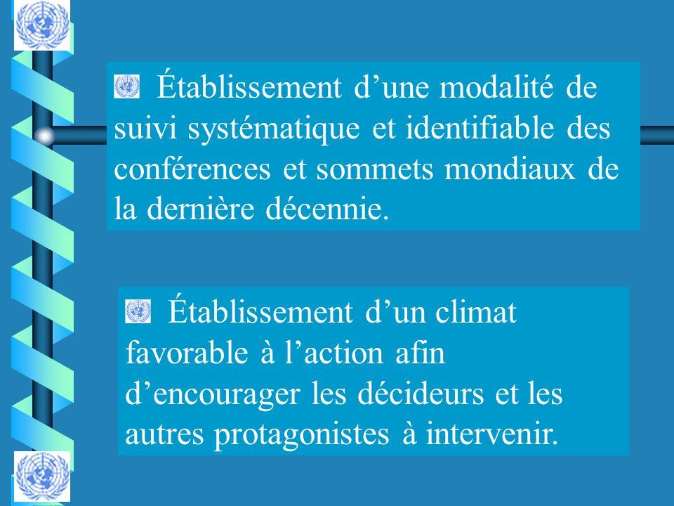 Établissement d'une modalité de suivi systématique et identifiable des conférences et sommets mondiaux de la dernière décennie.