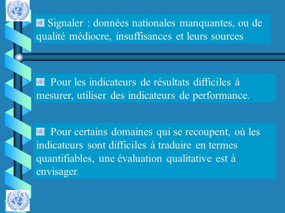 Signaler : données nationales manquantes, ou de qualité médiocre, insuffisances et leurs sources