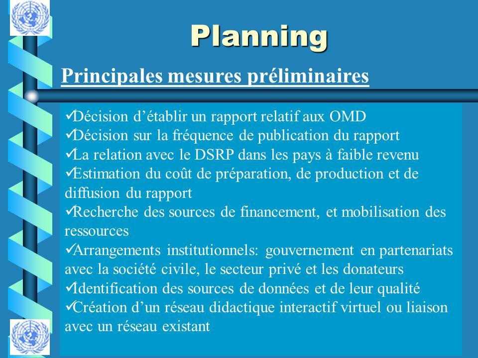 Planning Principales mesures préliminaires
