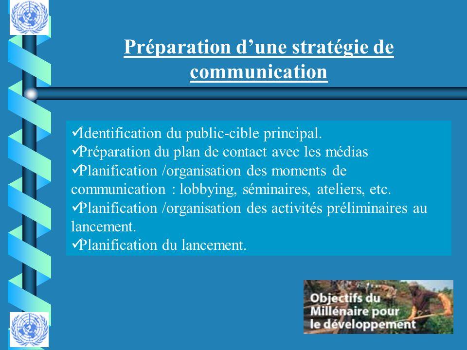 Préparation d'une stratégie de communication