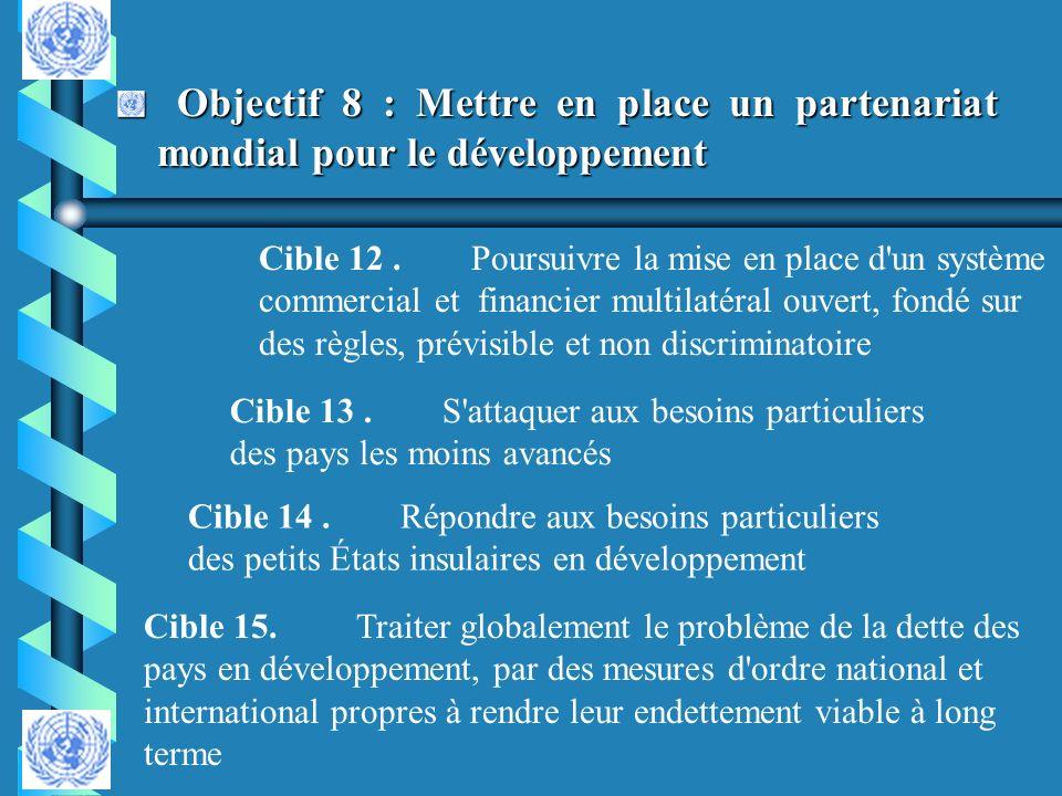 Objectif 8 : Mettre en place un partenariat mondial pour le développement