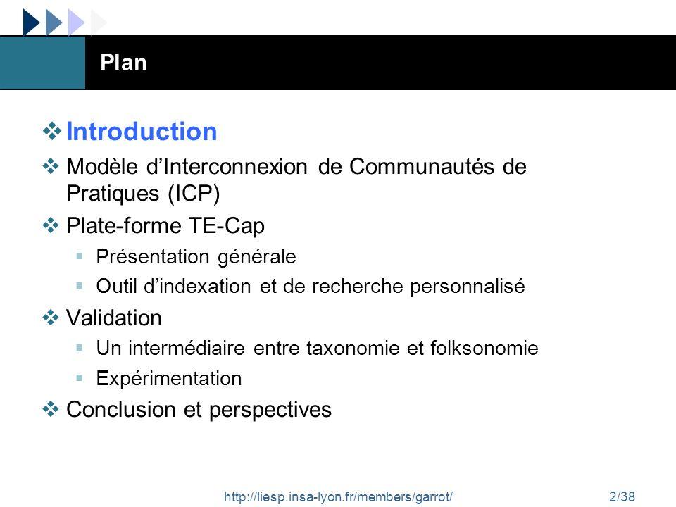 PlanIntroduction. Modèle d'Interconnexion de Communautés de Pratiques (ICP) Plate-forme TE-Cap. Présentation générale.