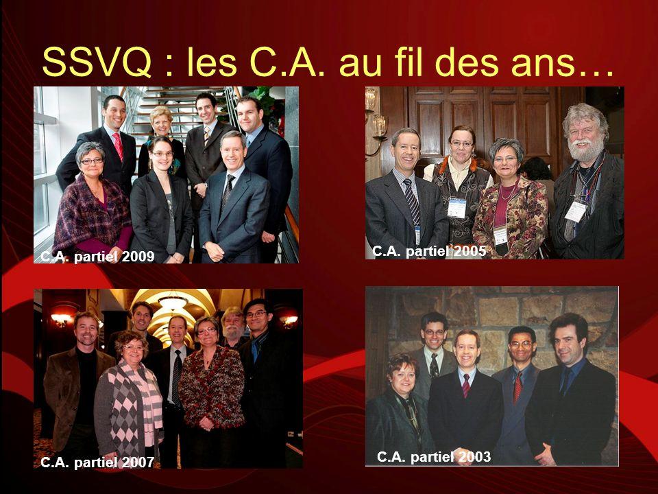 SSVQ : les C.A. au fil des ans…