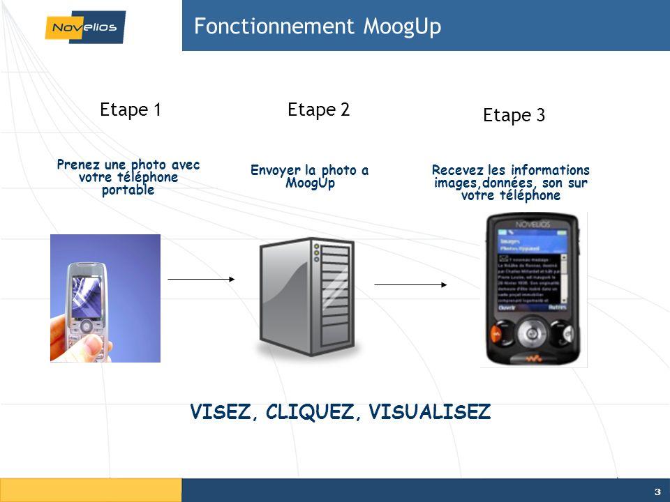 Fonctionnement MoogUp