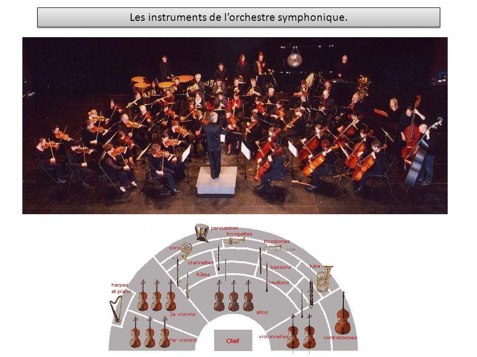 Les instruments de l'orchestre symphonique.