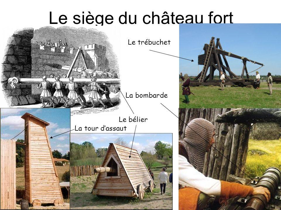 Le siège du château fort