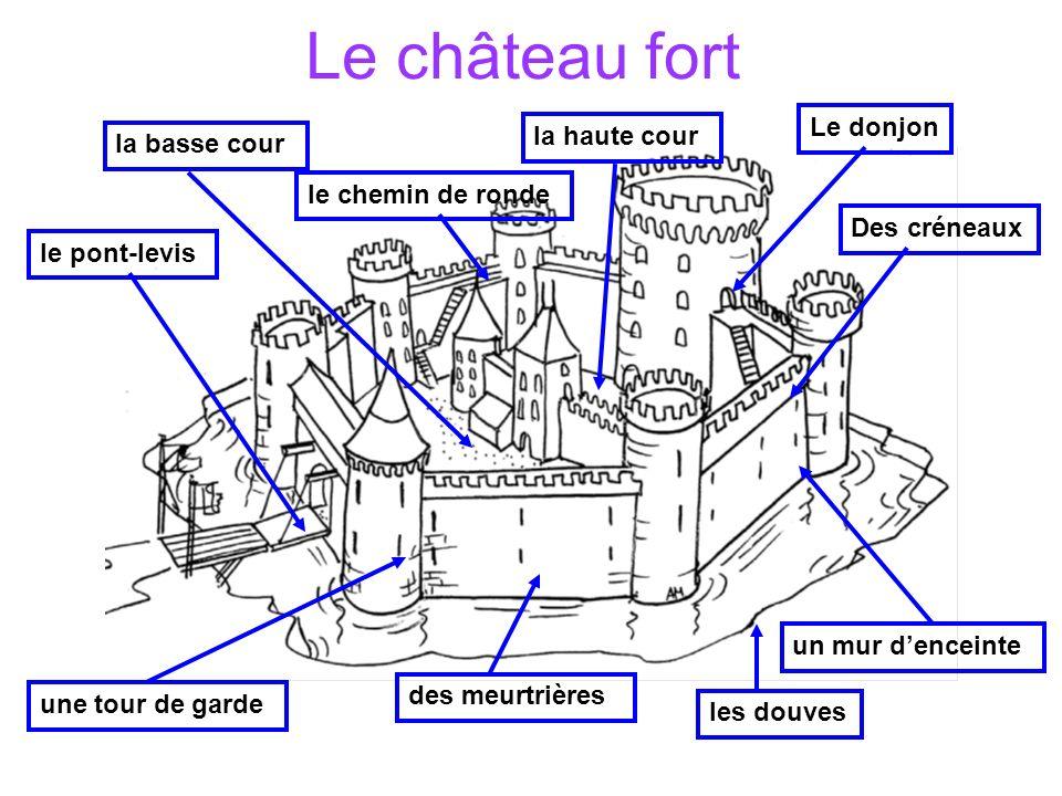 Le château fort Le donjon la haute cour la basse cour