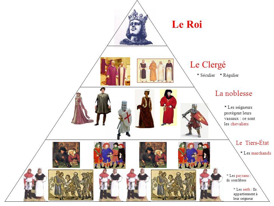 Le Roi Le Clergé La noblesse Le Tiers-État * Séculier * Régulier