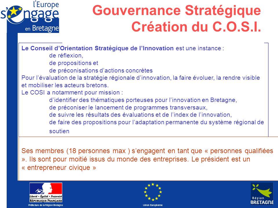 Gouvernance Stratégique Création du C.O.S.I.