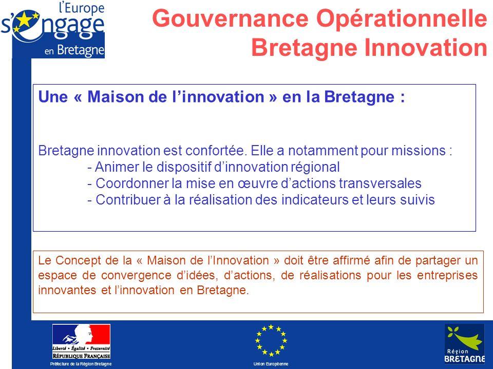 Gouvernance Opérationnelle Bretagne Innovation