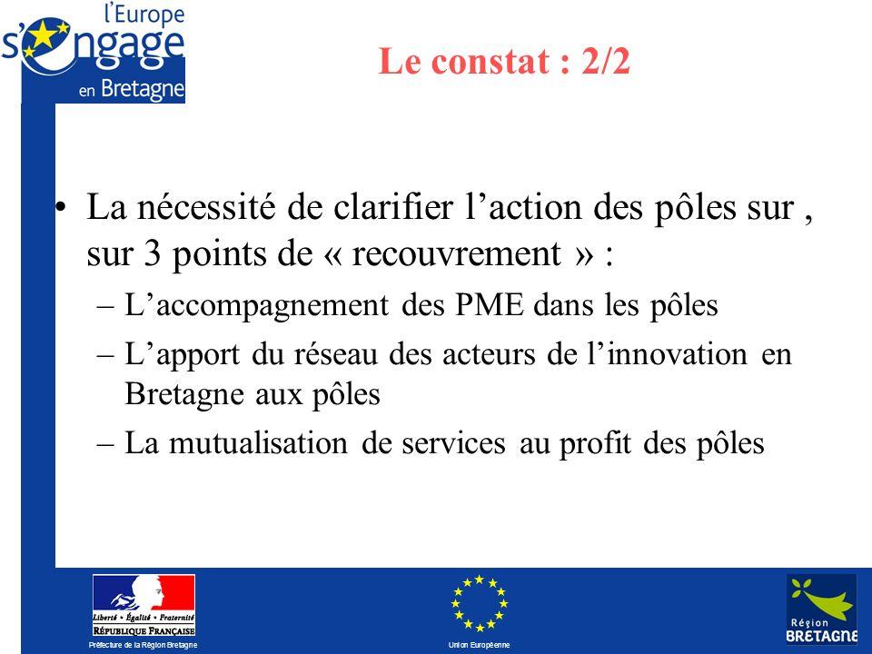 Le constat : 2/2 La nécessité de clarifier l'action des pôles sur , sur 3 points de « recouvrement » :