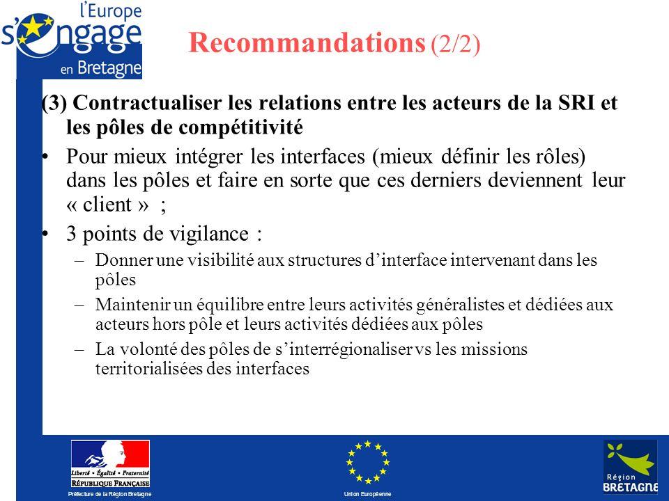 Recommandations (2/2) (3) Contractualiser les relations entre les acteurs de la SRI et les pôles de compétitivité.