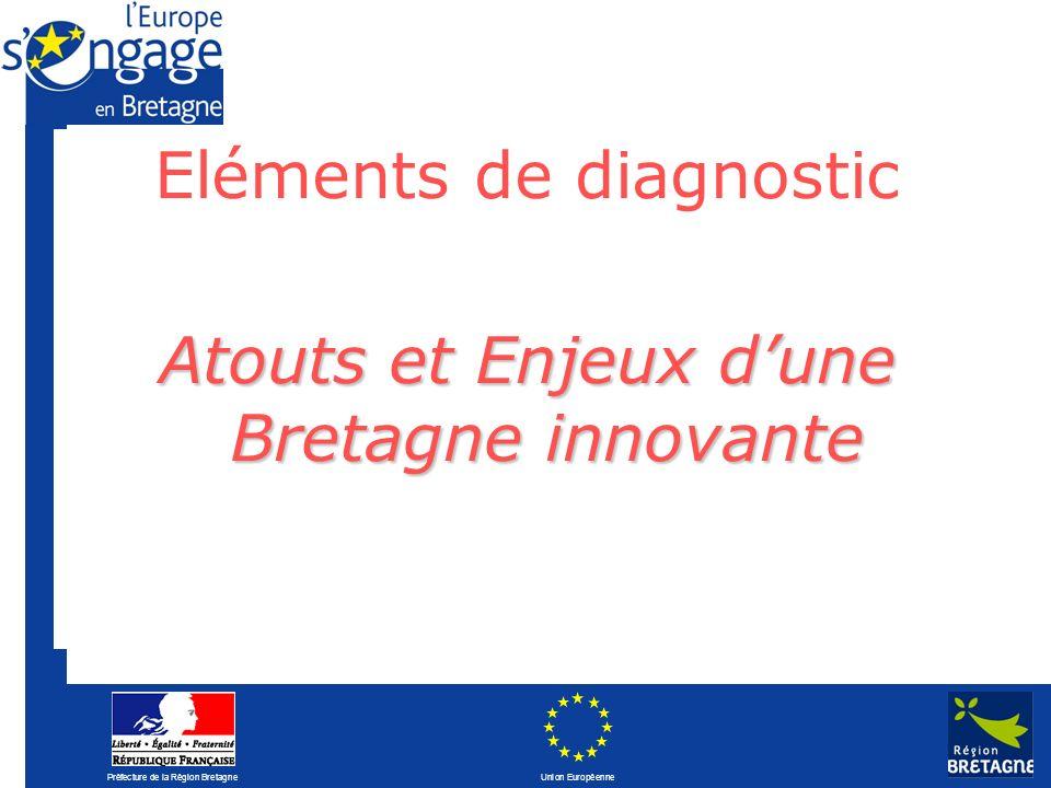 Eléments de diagnostic Atouts et Enjeux d'une Bretagne innovante