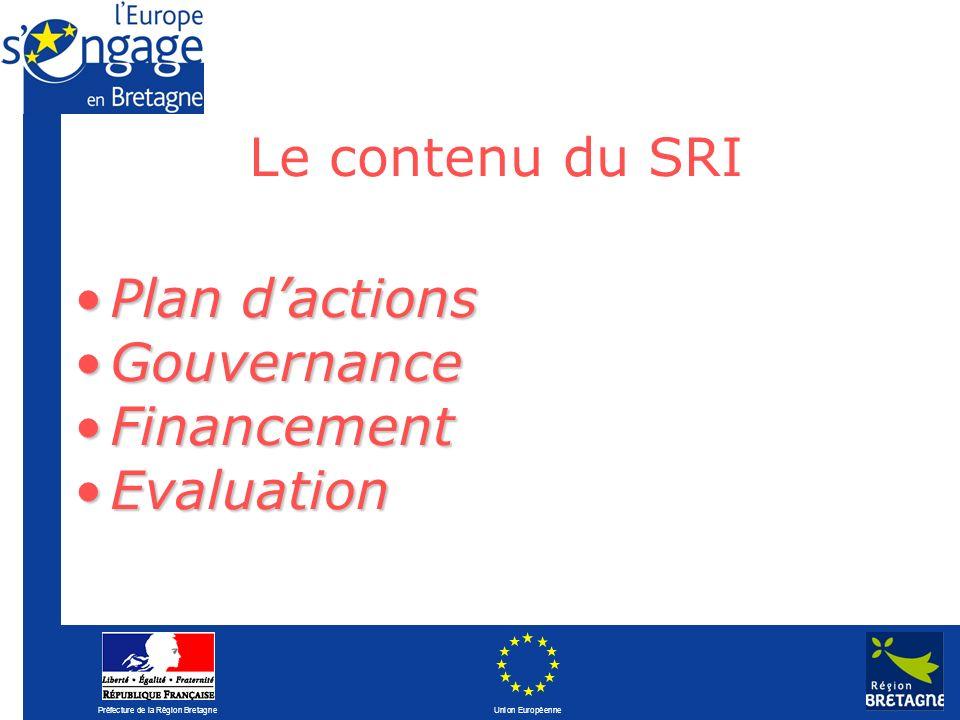 Le contenu du SRI Plan d'actions Gouvernance Financement Evaluation