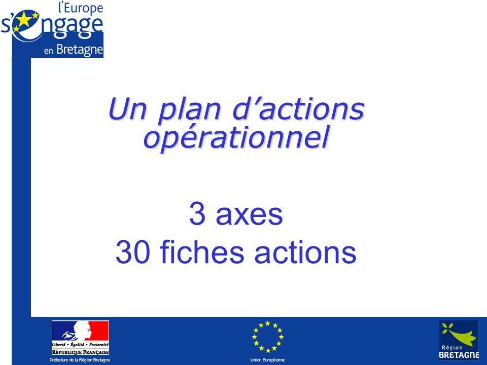 Un plan d'actions opérationnel 3 axes 30 fiches actions