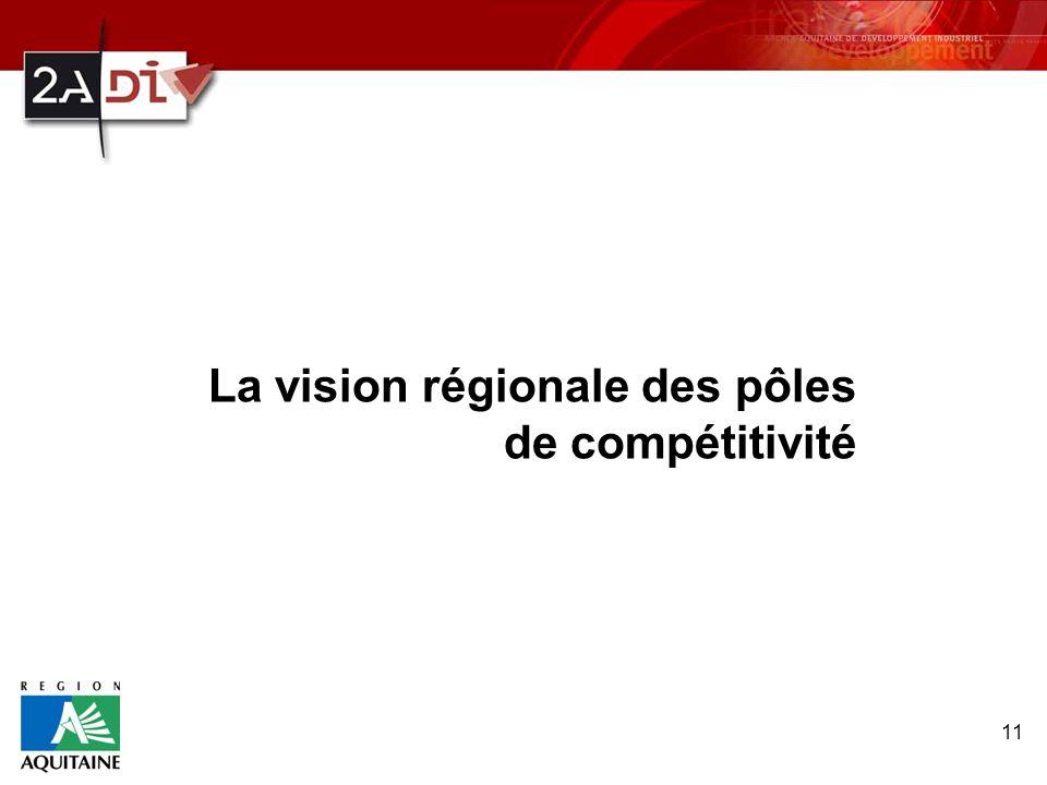 La vision régionale des pôles
