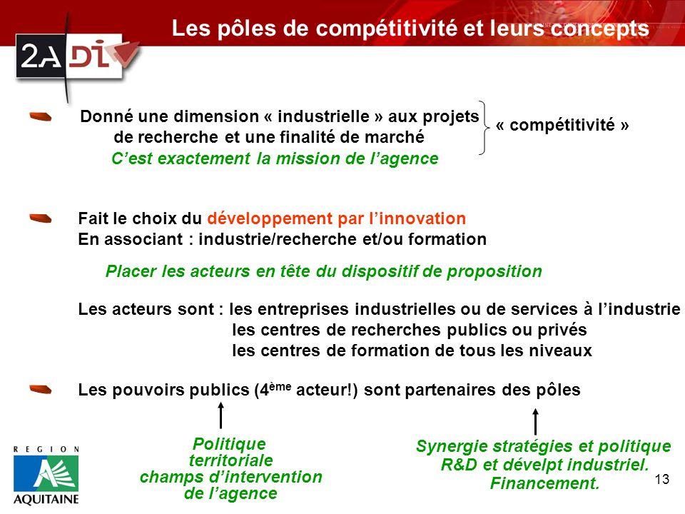 Les pôles de compétitivité et leurs concepts
