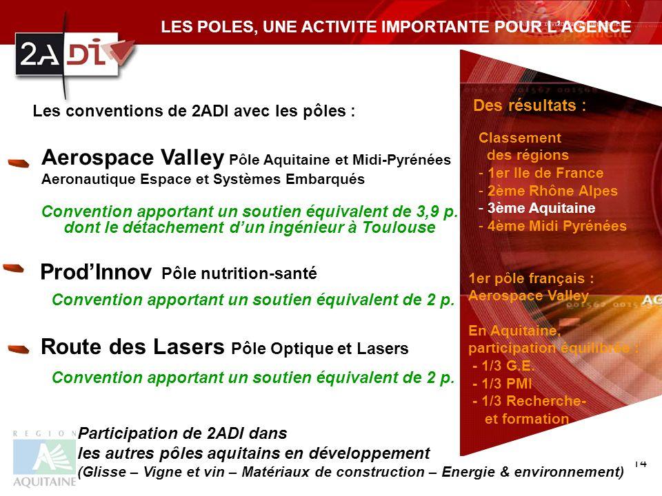 Aerospace Valley Pôle Aquitaine et Midi-Pyrénées