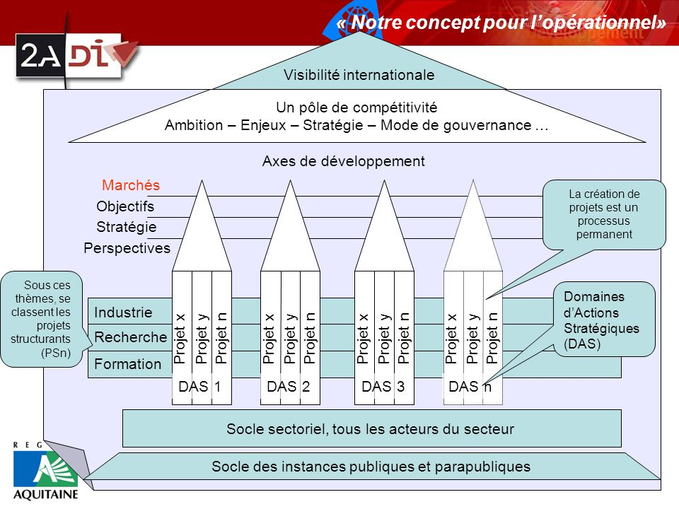 « Notre concept pour l'opérationnel»
