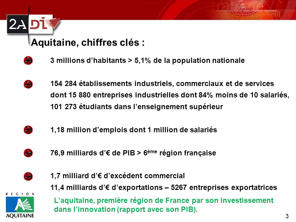 Aquitaine, chiffres clés :