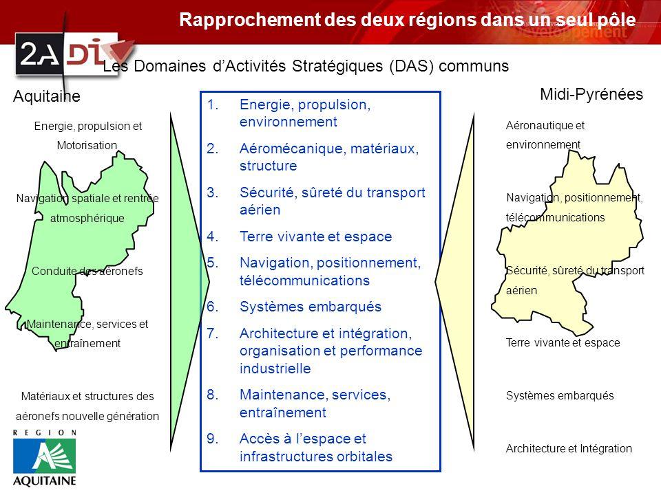 Rapprochement des deux régions dans un seul pôle