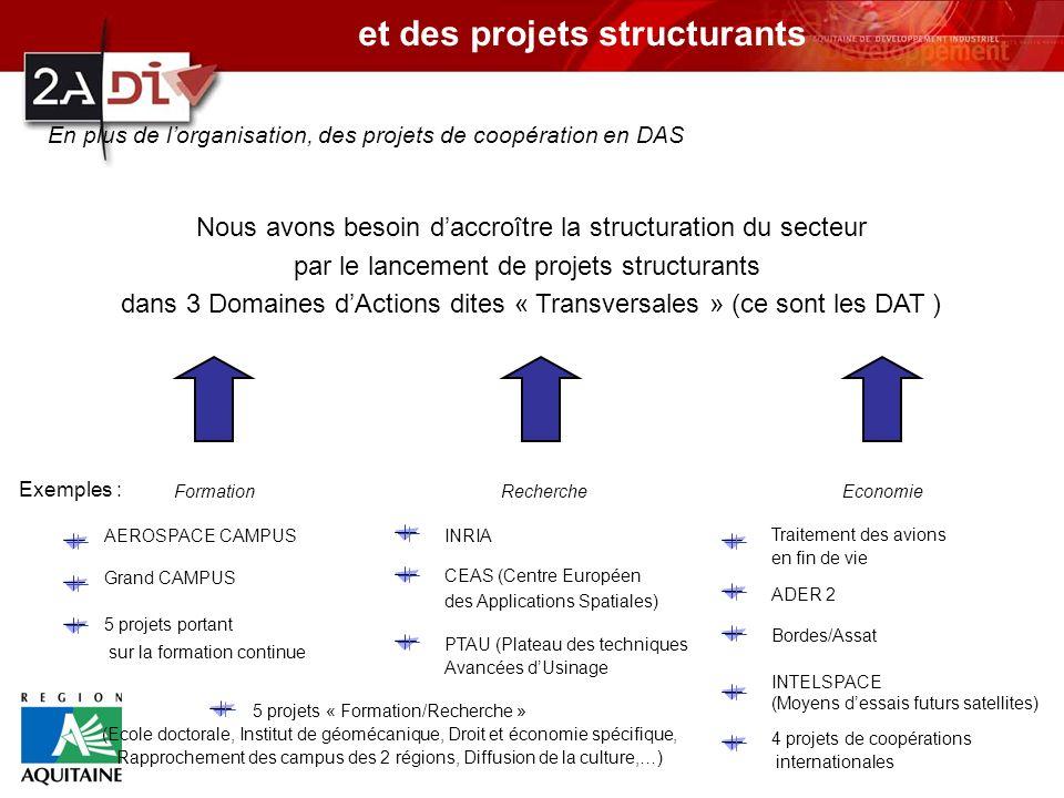 et des projets structurants