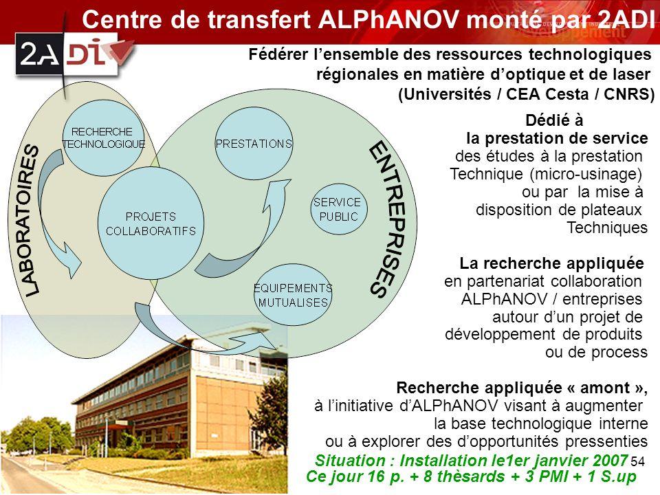 Centre de transfert ALPhANOV monté par 2ADI