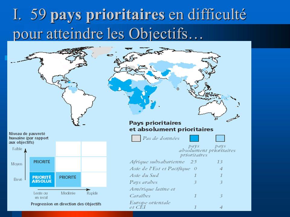 I. 59 pays prioritaires en difficulté pour atteindre les Objectifs…