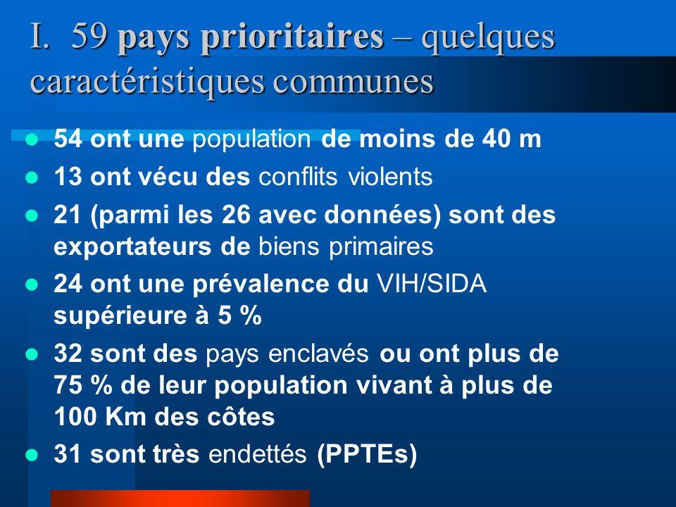 I. 59 pays prioritaires – quelques caractéristiques communes