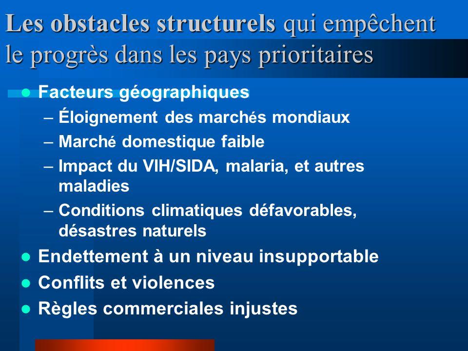 Les obstacles structurels qui empêchent le progrès dans les pays prioritaires