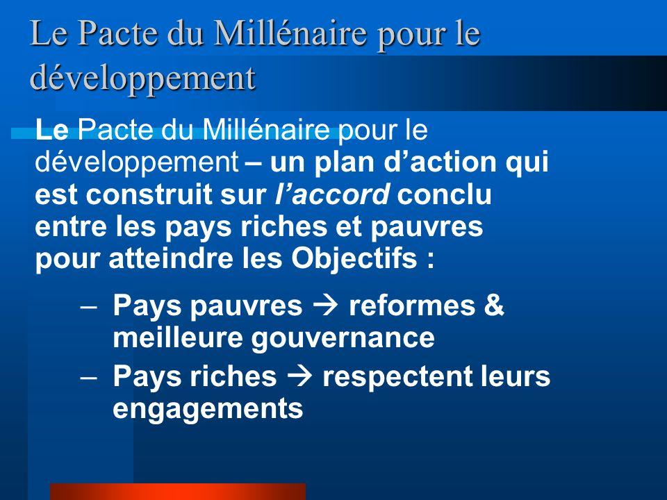 Le Pacte du Millénaire pour le développement