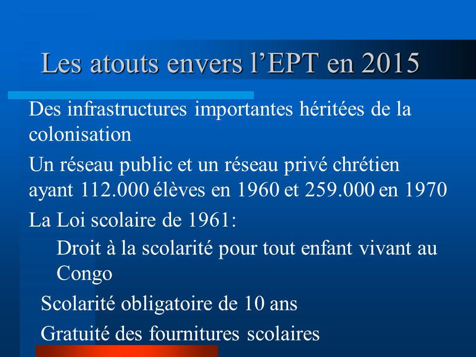 Les atouts envers l'EPT en 2015