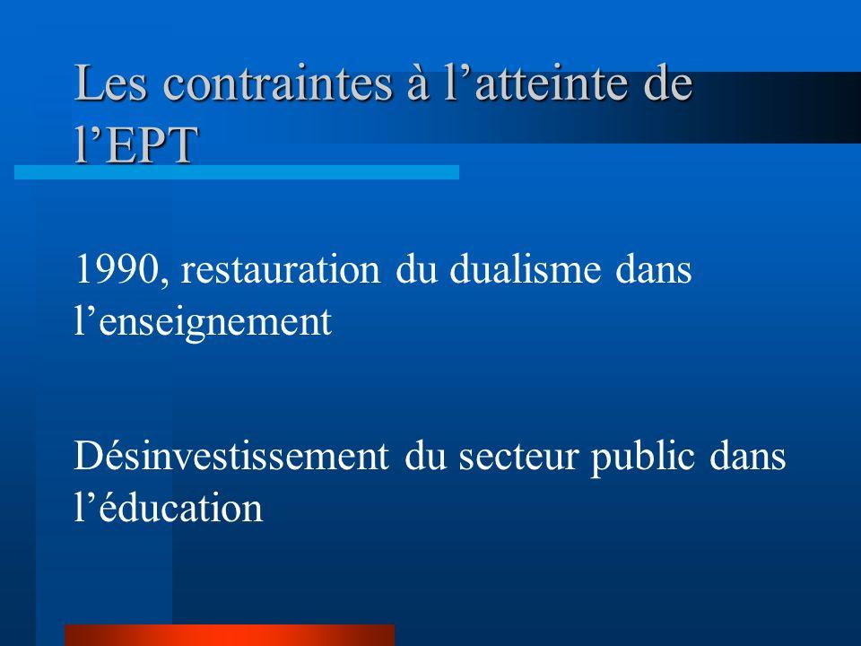 Les contraintes à l'atteinte de l'EPT