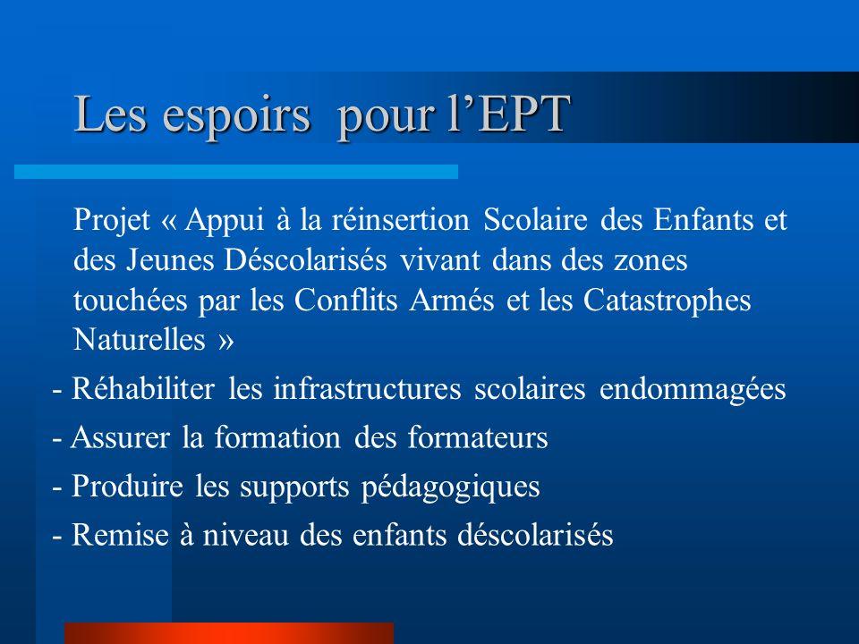 Les espoirs pour l'EPT