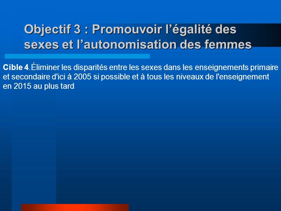 Objectif 3 : Promouvoir l'égalité des sexes et l'autonomisation des femmes