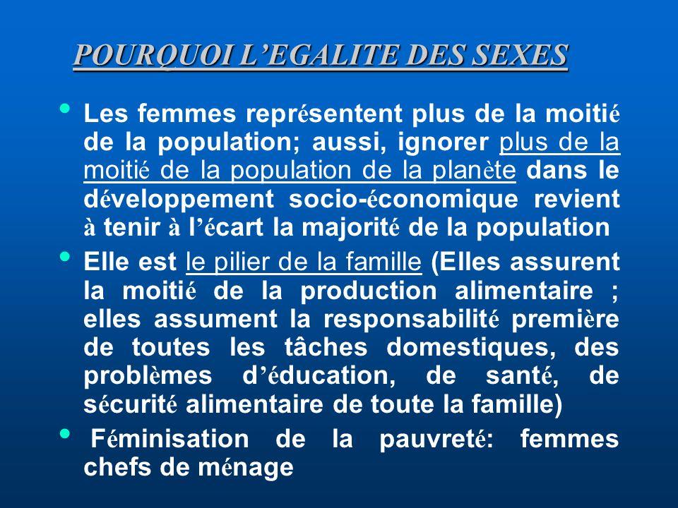 POURQUOI L'EGALITE DES SEXES