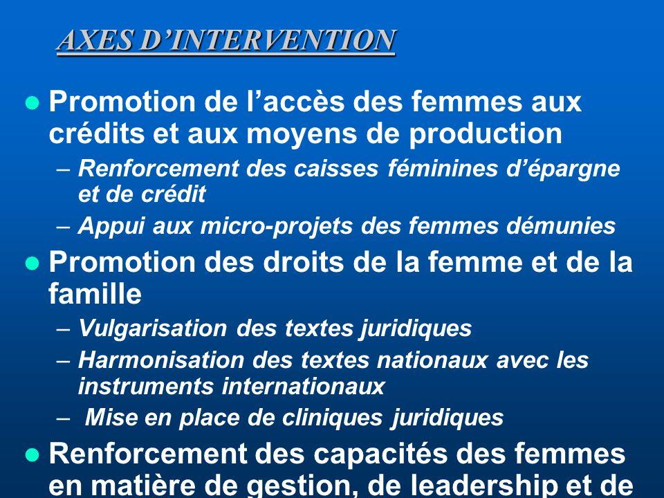 Promotion des droits de la femme et de la famille