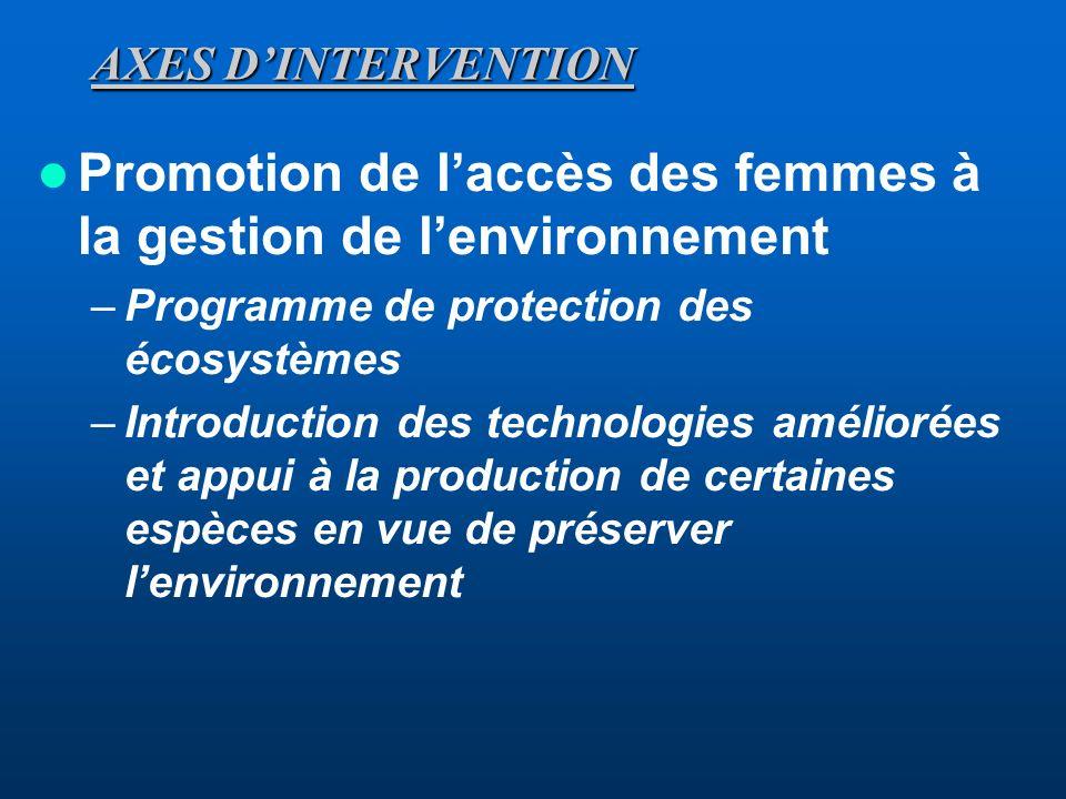 Promotion de l'accès des femmes à la gestion de l'environnement