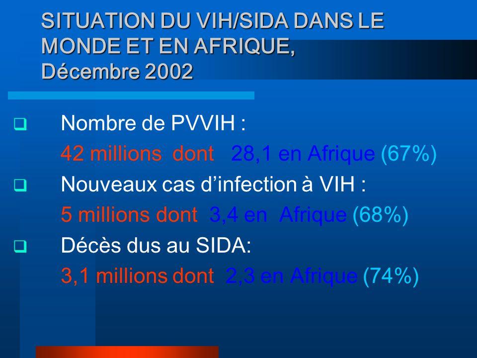 SITUATION DU VIH/SIDA DANS LE MONDE ET EN AFRIQUE, Décembre 2002