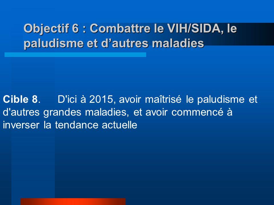Objectif 6 : Combattre le VIH/SIDA, le paludisme et d'autres maladies