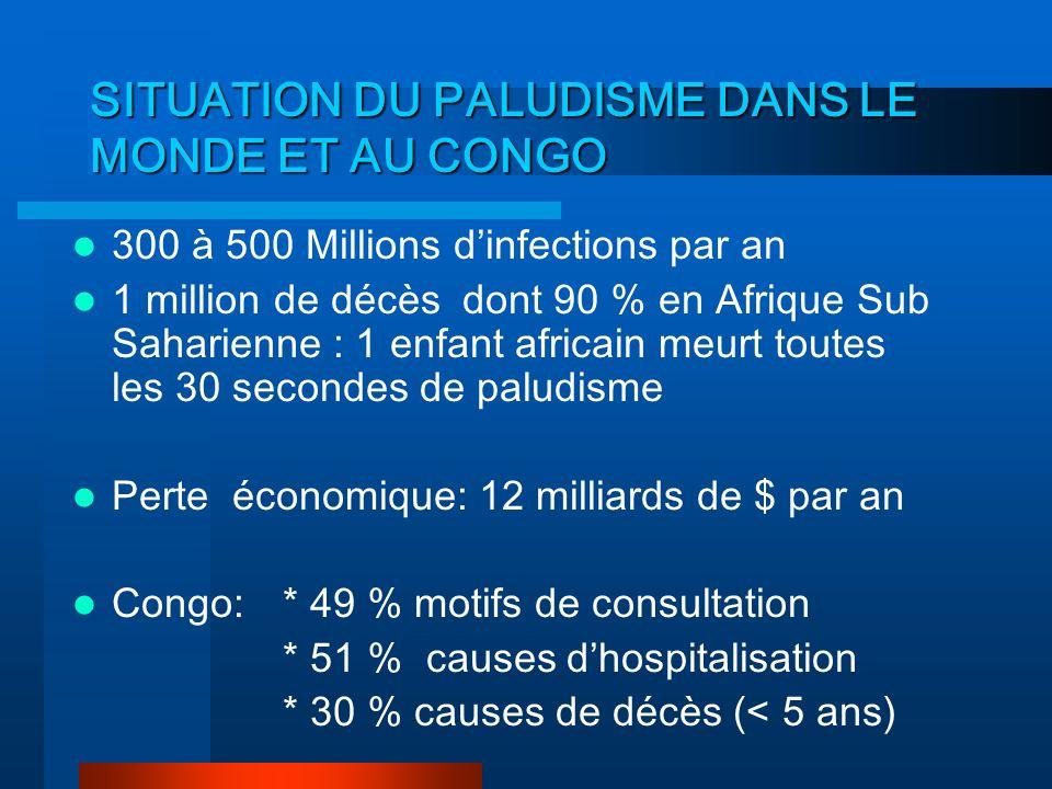 SITUATION DU PALUDISME DANS LE MONDE ET AU CONGO