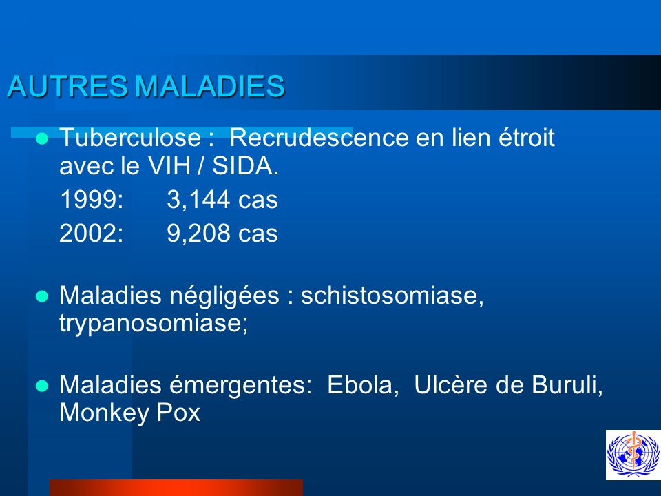 AUTRES MALADIES Tuberculose : Recrudescence en lien étroit avec le VIH / SIDA. 1999: 3,144 cas. 2002: 9,208 cas.